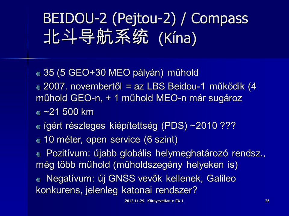 BEIDOU-2 (Pejtou-2) / Compass 北斗导航系统 (Kína)