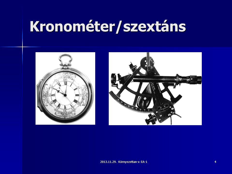 Kronométer/szextáns 2013.11.29. Környezettan-x EA-1