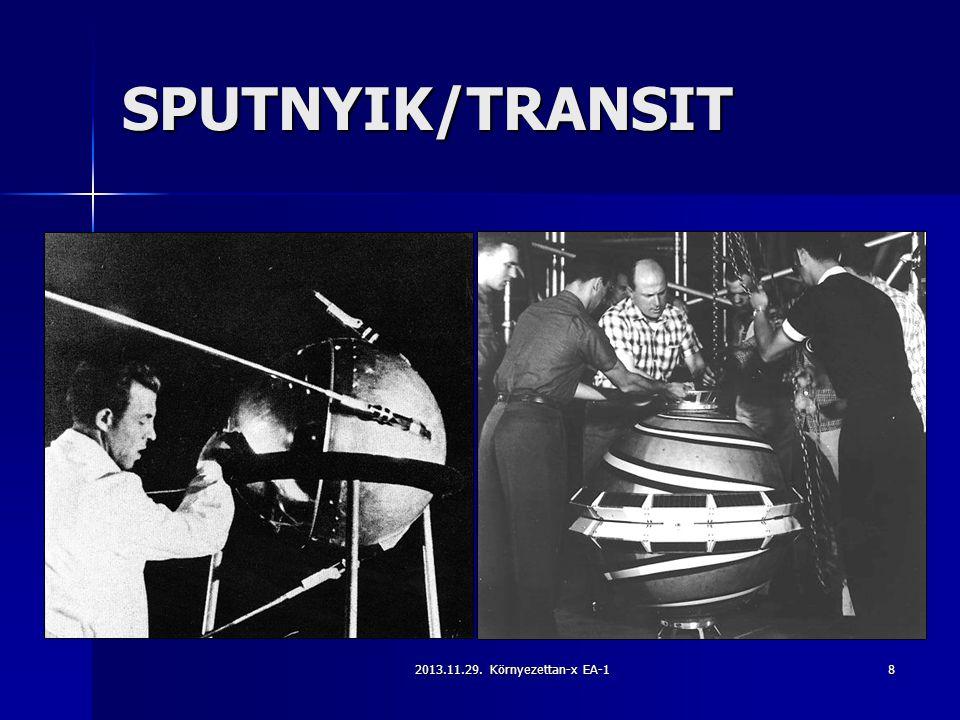 SPUTNYIK/TRANSIT 2013.11.29. Környezettan-x EA-1