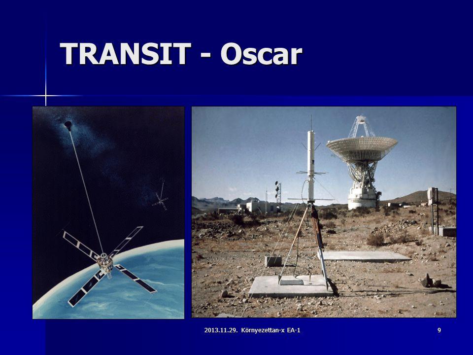 TRANSIT - Oscar 2013.11.29. Környezettan-x EA-1