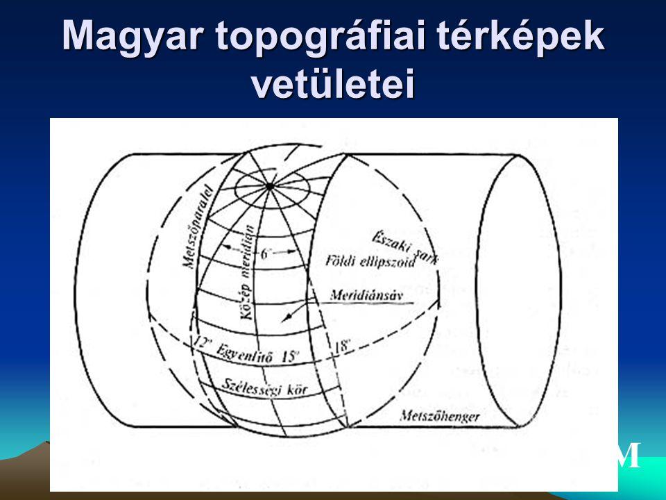 Magyar topográfiai térképek vetületei