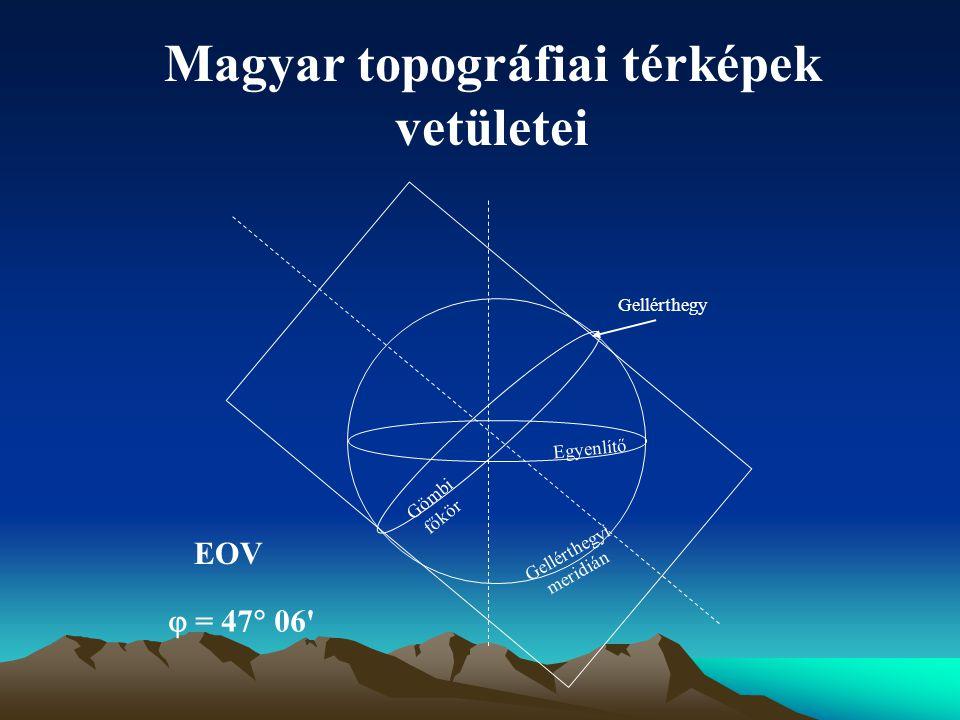 Magyar topográfiai térképek