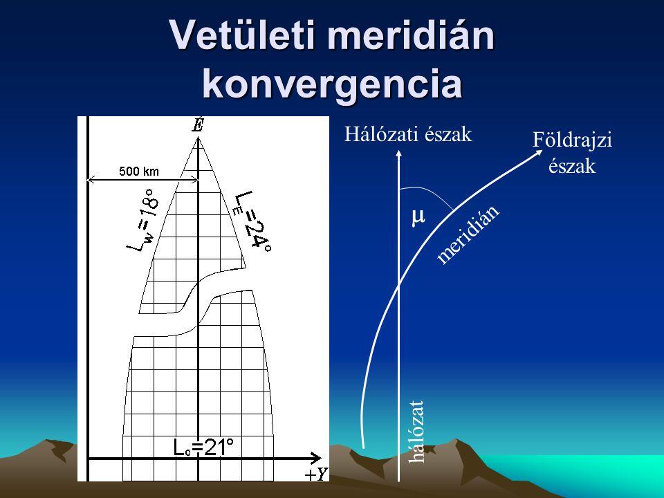 Vetületi meridián konvergencia