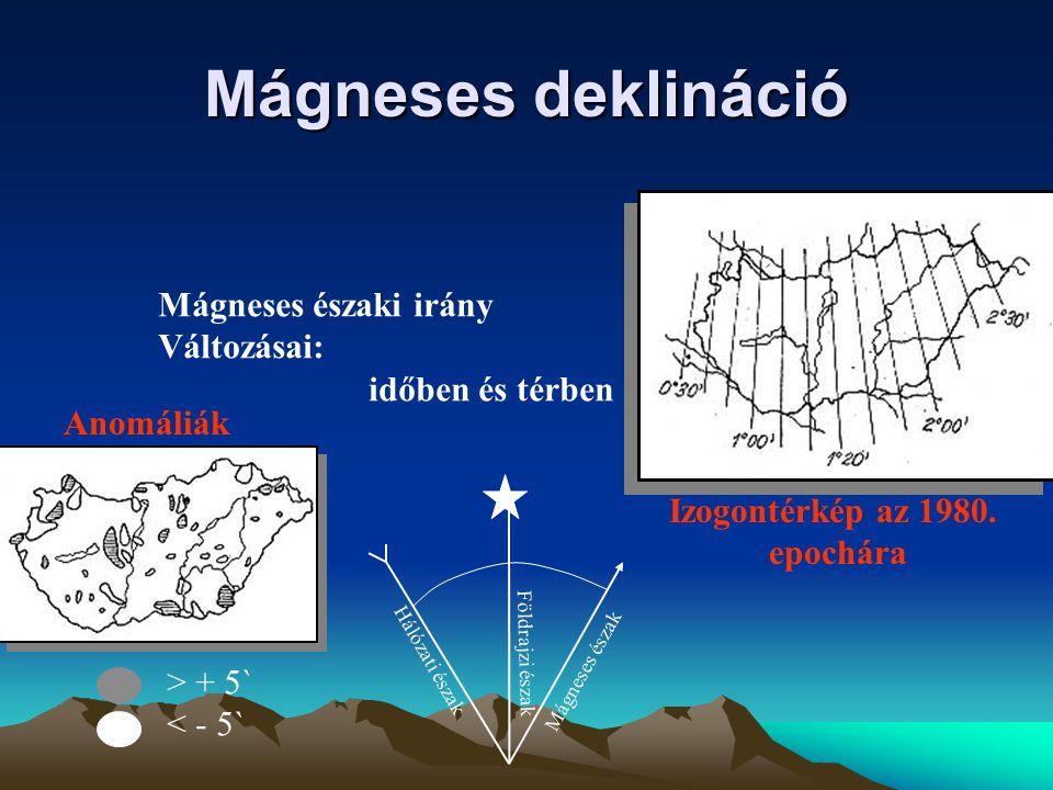 Mágneses deklináció Mágneses északi irány Változásai: időben és térben