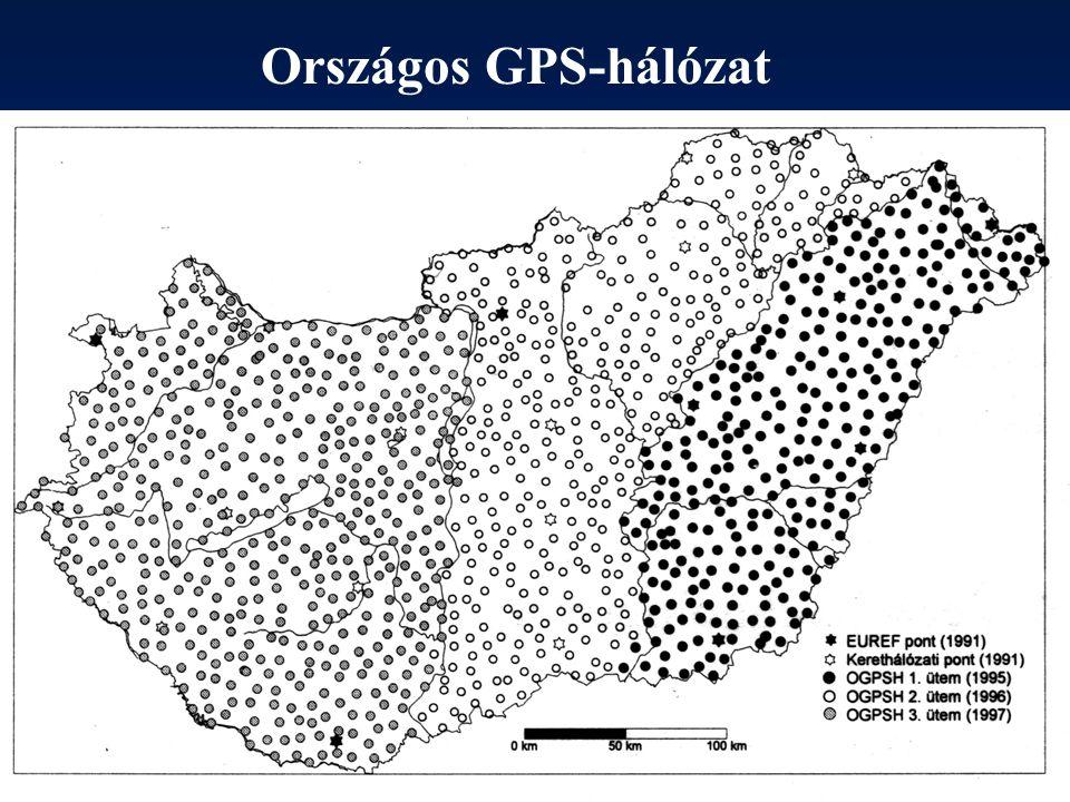 Országos GPS-hálózat