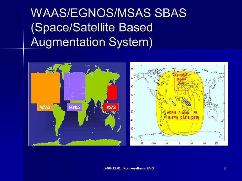 WAAS/EGNOS/MSAS SBAS (Space/Satellite Based Augmentation System)