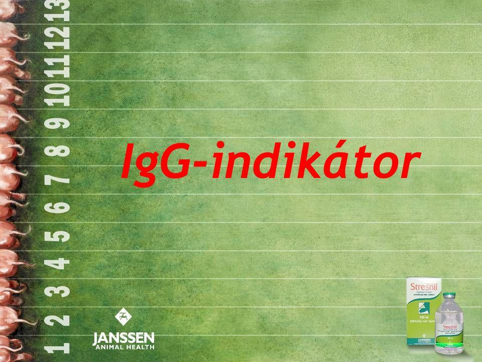IgG-indikátor 14