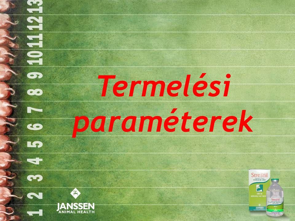 Termelési paraméterek