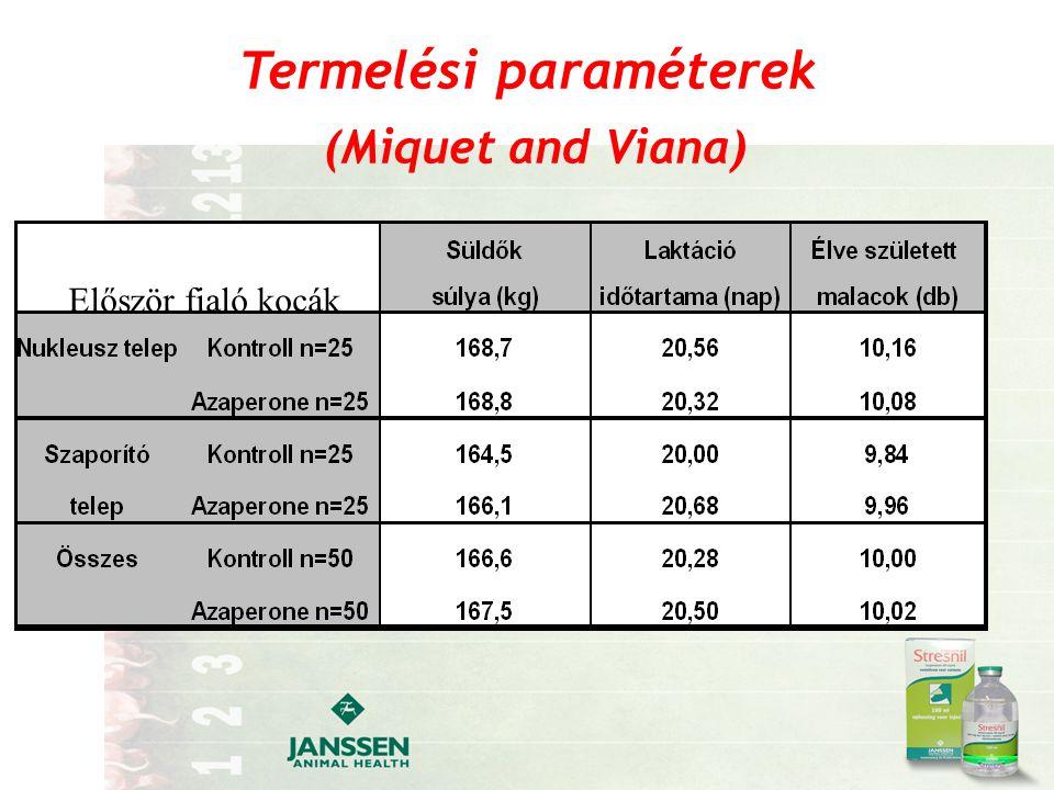 Termelési paraméterek (Miquet and Viana)