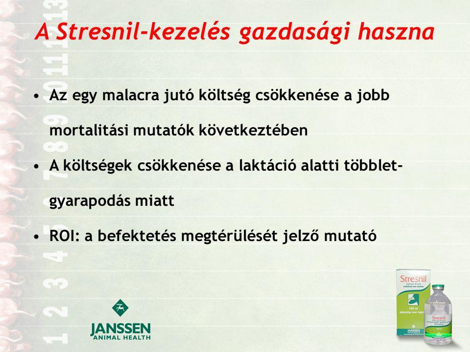 A Stresnil-kezelés gazdasági haszna