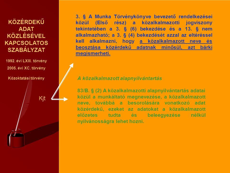KÖZÉRDEKŰ ADAT KÖZLÉSÉVEL KAPCSOLATOS SZABÁLYZAT