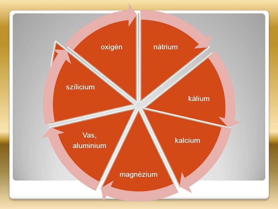 nátrium kálium kalcium magnézium aluminium Vas, szílicium oxigén