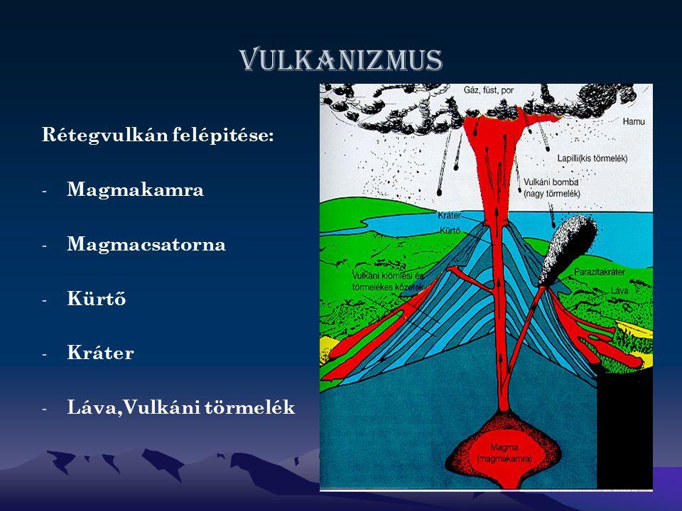 Vulkanizmus Rétegvulkán felépitése: Magmakamra Magmacsatorna Kürtő