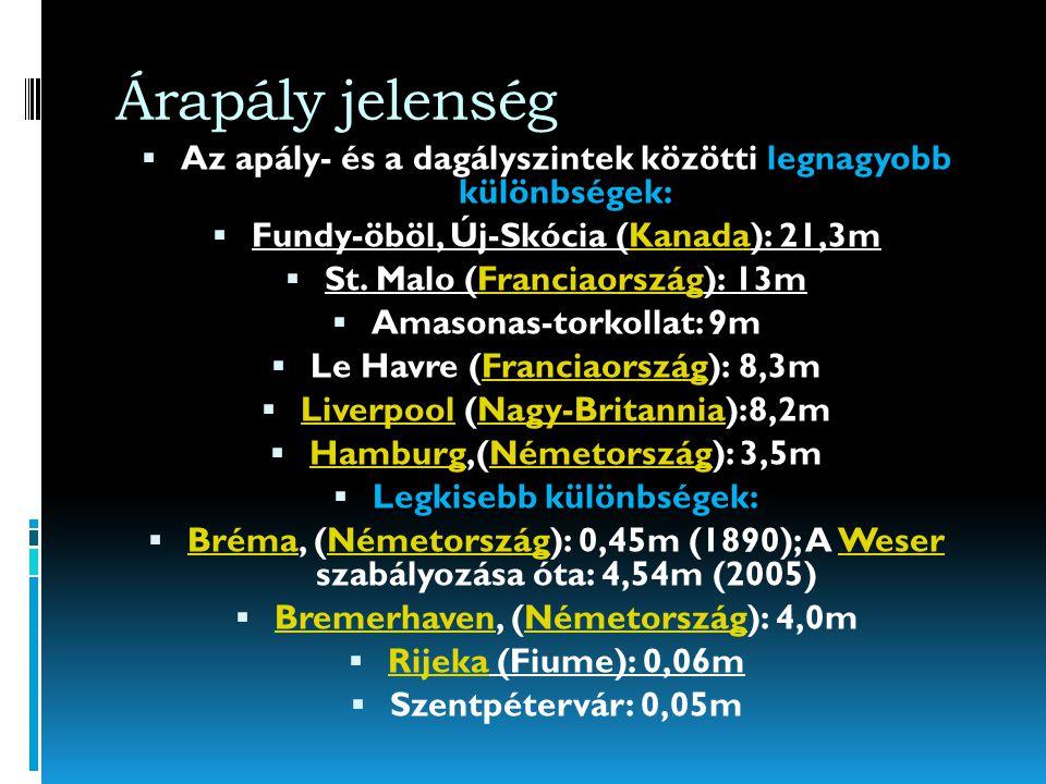 Árapály jelenség Az apály- és a dagályszintek közötti legnagyobb különbségek: Fundy-öböl, Új-Skócia (Kanada): 21,3m.
