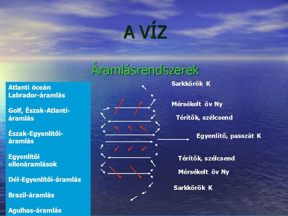 Atlanti óceán Labrador-áramlás. Golf, Észak-Atlanti-áramlás. Észak-Egyenlítői-áramlás. Egyenlítői ellenáramlások.