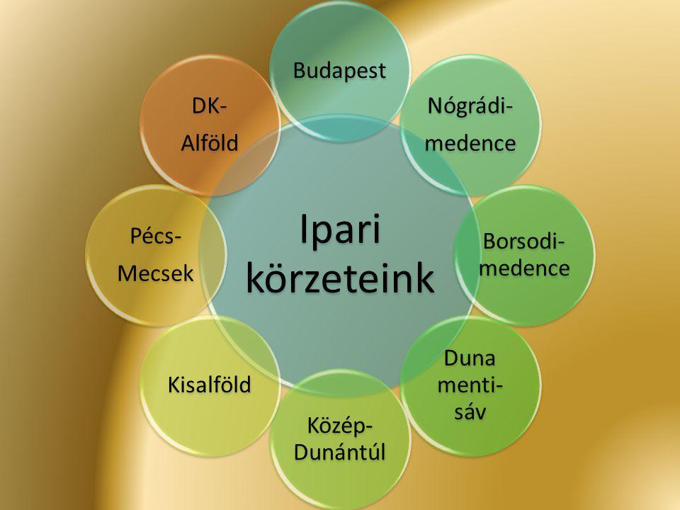 Ipari körzeteink Budapest. medence. Nógrádi- Borsodi-medence. Duna menti-sáv. Közép-Dunántúl. Kisalföld.