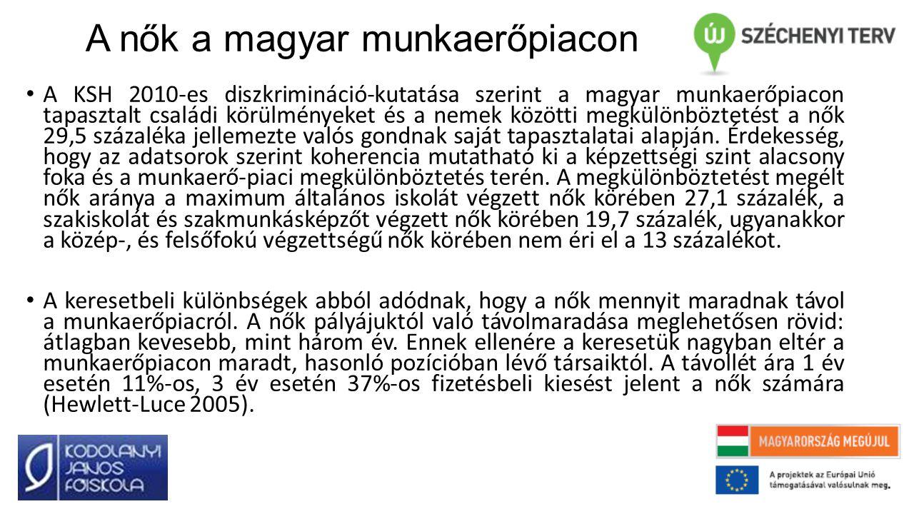 A nők a magyar munkaerőpiacon