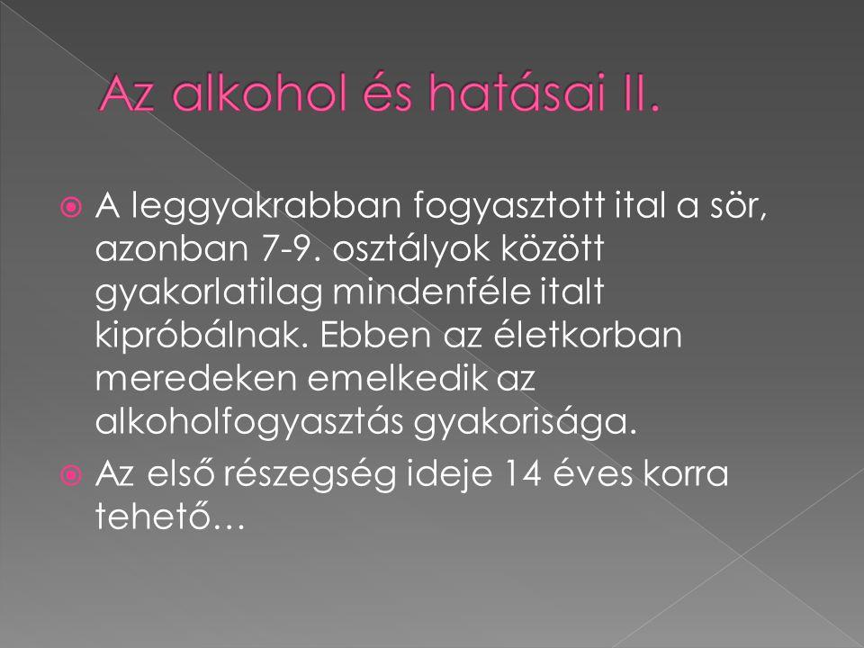 Az alkohol és hatásai II.