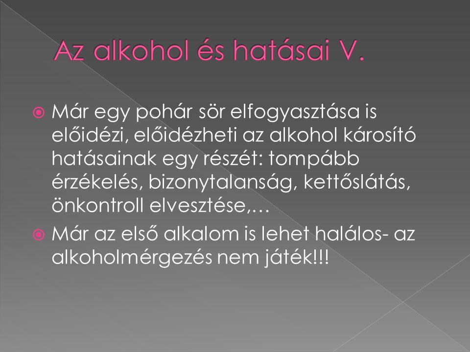 Az alkohol és hatásai V.