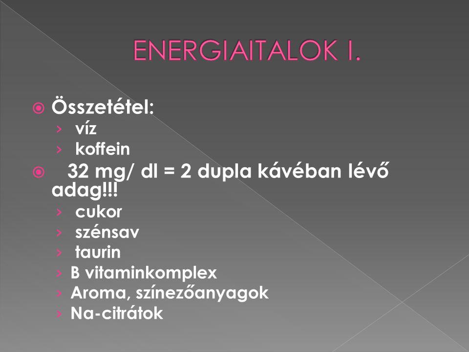 ENERGIAITALOK I. Összetétel: 32 mg/ dl = 2 dupla kávéban lévő adag!!!