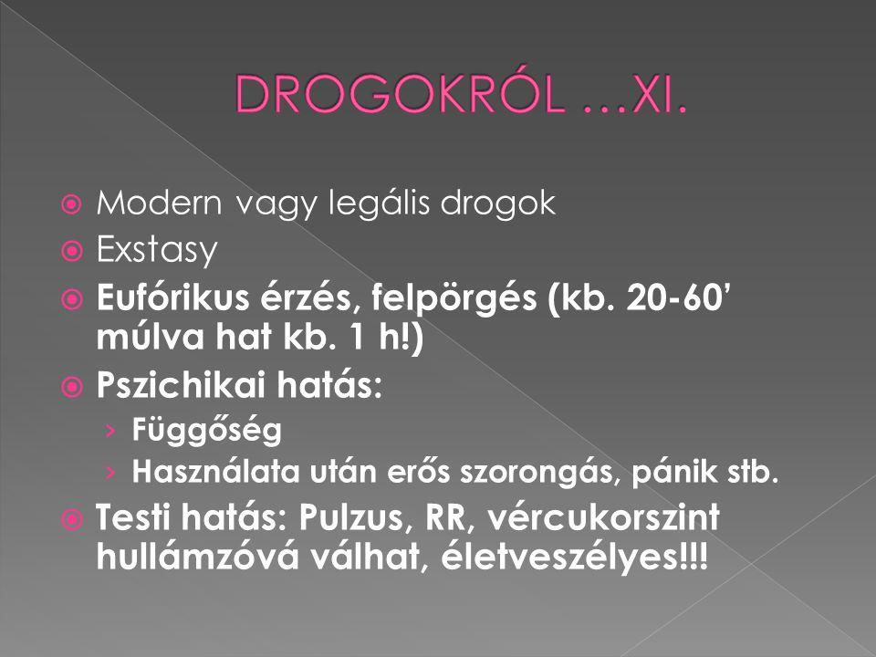DROGOKRÓL …XI. Modern vagy legális drogok. Exstasy. Eufórikus érzés, felpörgés (kb. 20-60' múlva hat kb. 1 h!)