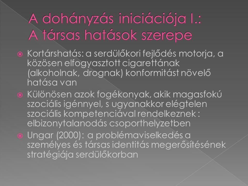 A dohányzás iniciációja I.: A társas hatások szerepe