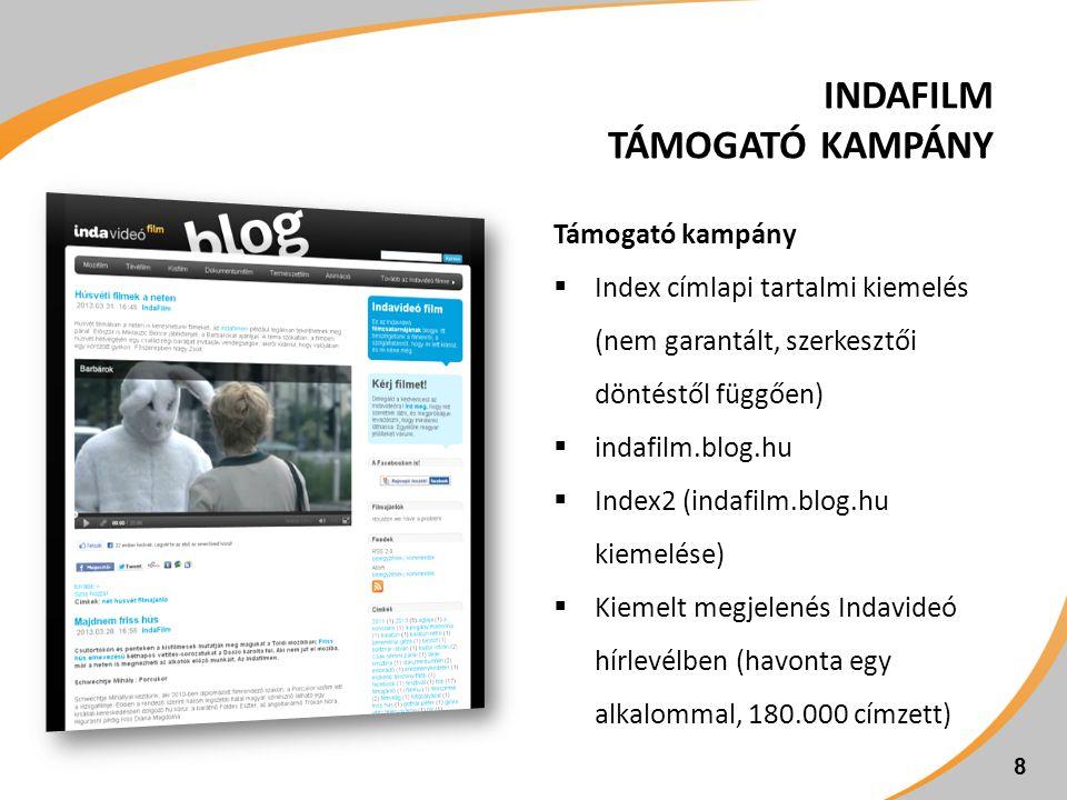 IndaFilm támogató kampány