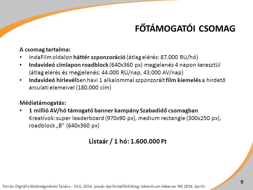 Főtámogatói csomag Listaár / 1 hó: 1.600.000 Ft A csomag tartalma: