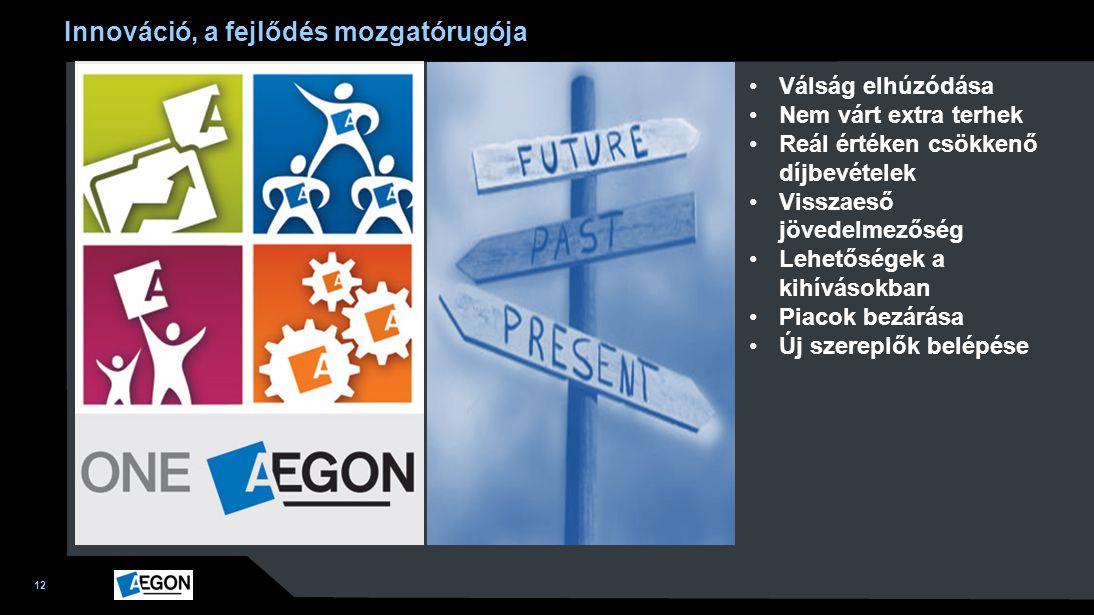 Innováció, a fejlődés mozgatórugója
