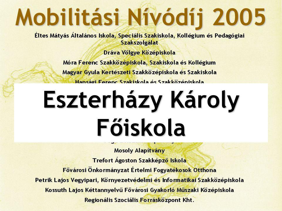Eszterházy Károly Főiskola