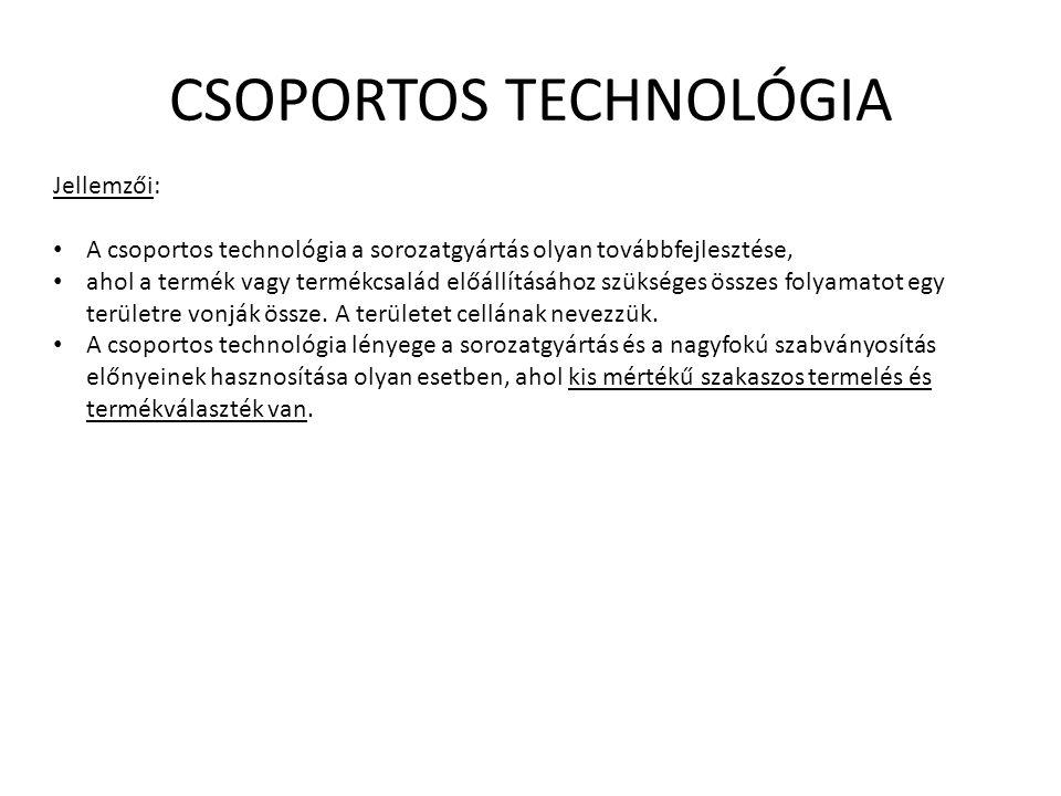 CSOPORTOS TECHNOLÓGIA