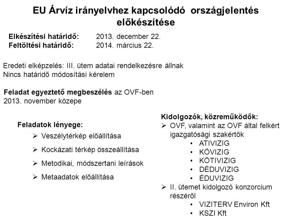 EU Árvíz irányelvhez kapcsolódó országjelentés előkészítése