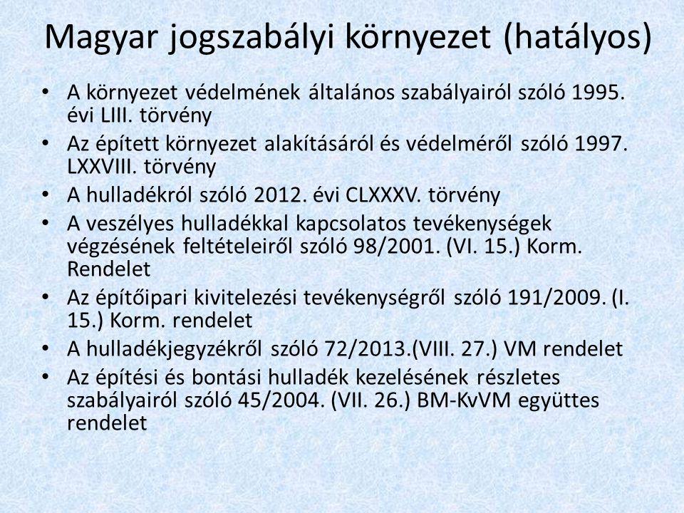 Magyar jogszabályi környezet (hatályos)