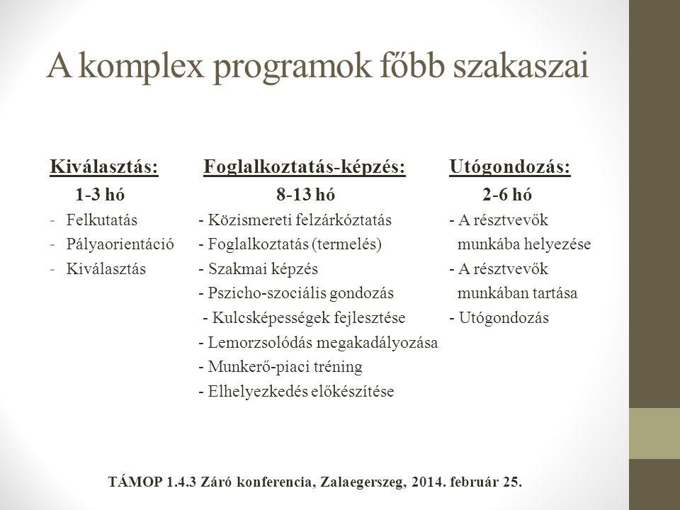 A komplex programok főbb szakaszai