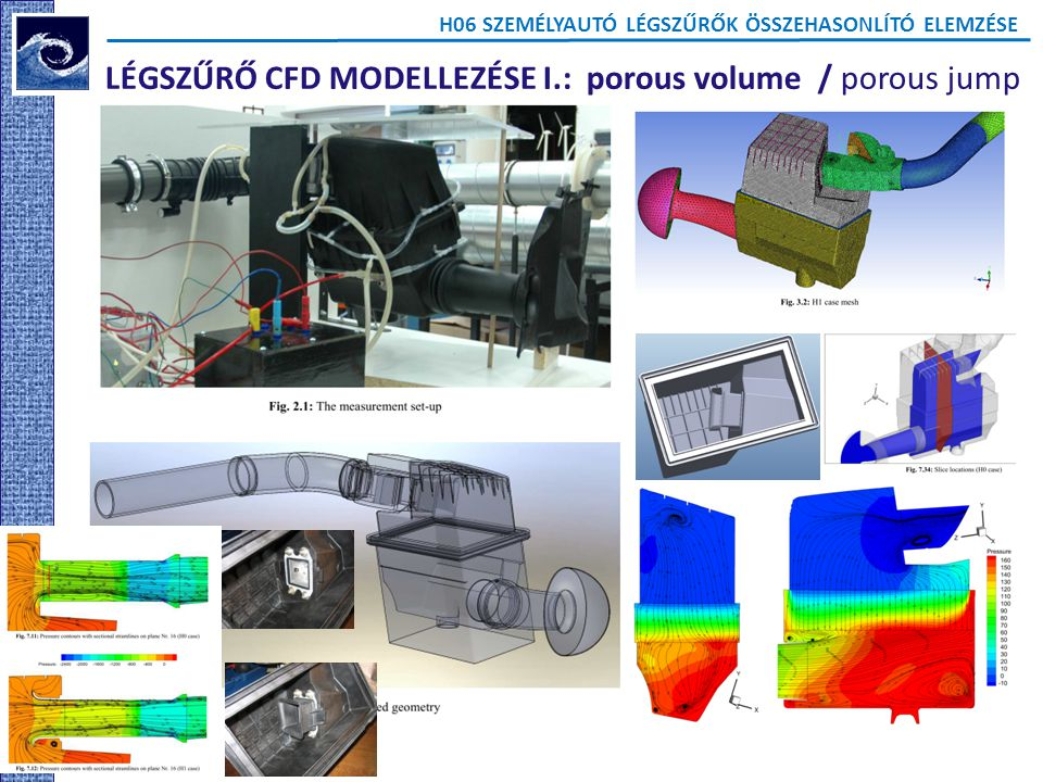 LÉGSZŰRŐ CFD MODELLEZÉSE I.: porous volume / porous jump