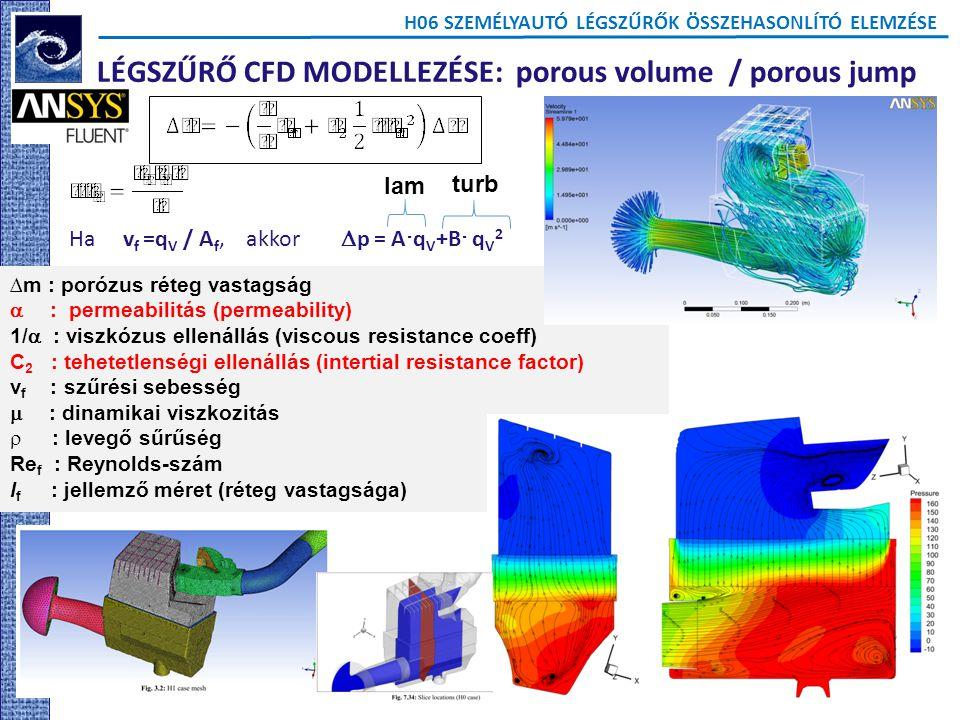 LÉGSZŰRŐ CFD MODELLEZÉSE: porous volume / porous jump