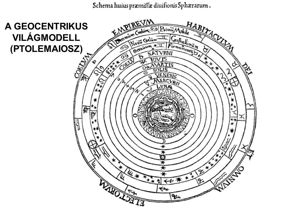 A GEOCENTRIKUS VILÁGMODELL (PTOLEMAIOSZ)