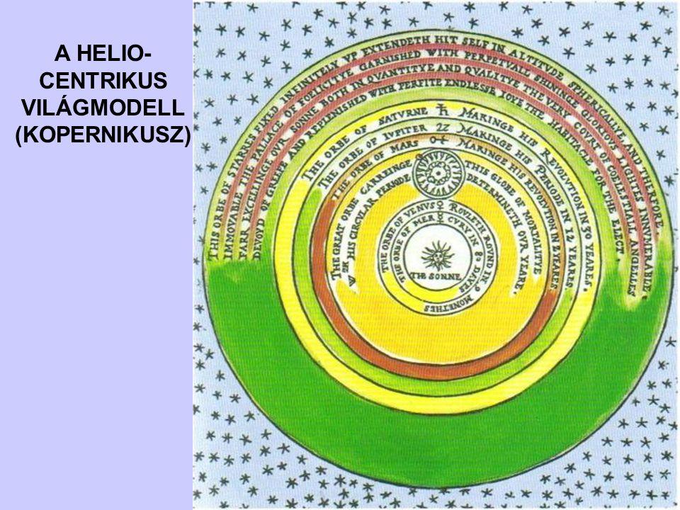 A HELIO- CENTRIKUS VILÁGMODELL (KOPERNIKUSZ)