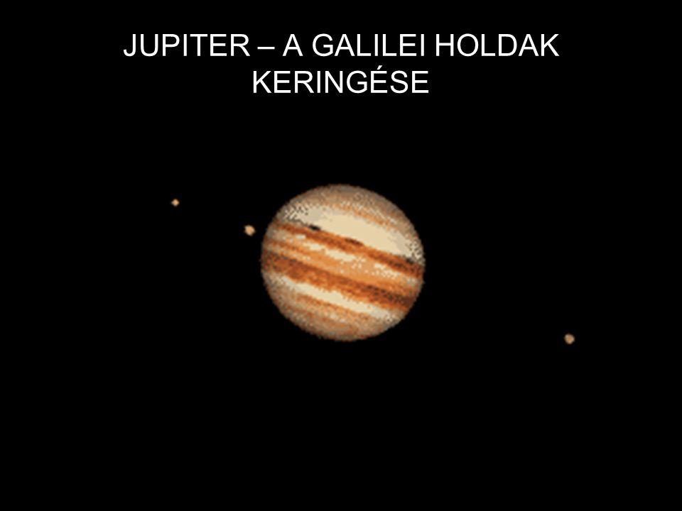 JUPITER – A GALILEI HOLDAK KERINGÉSE