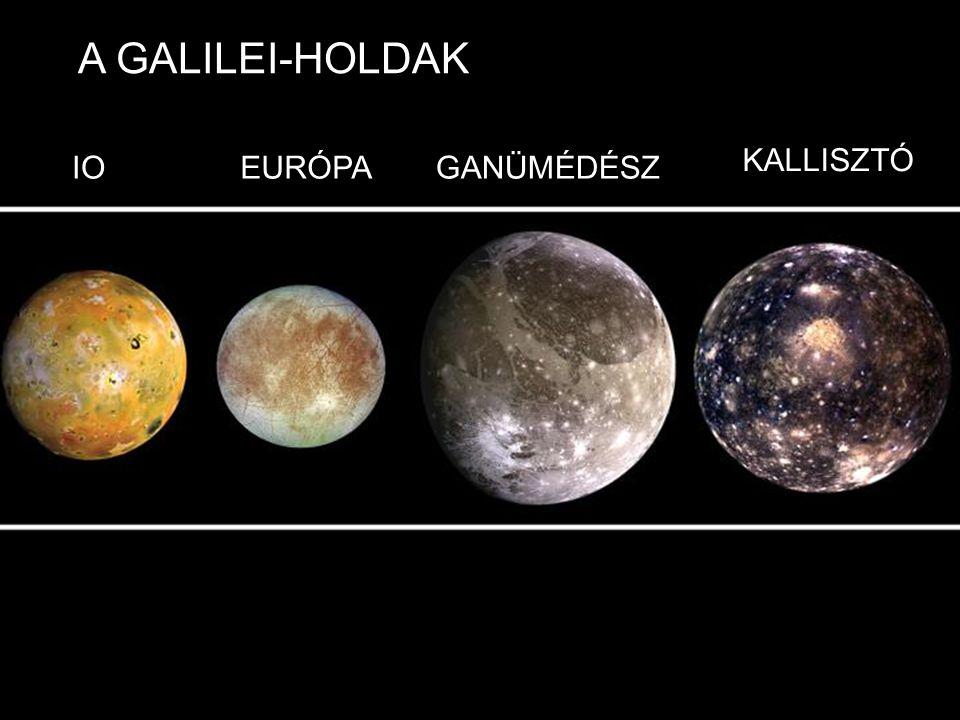A GALILEI-HOLDAK KALLISZTÓ IO EURÓPA GANÜMÉDÉSZ