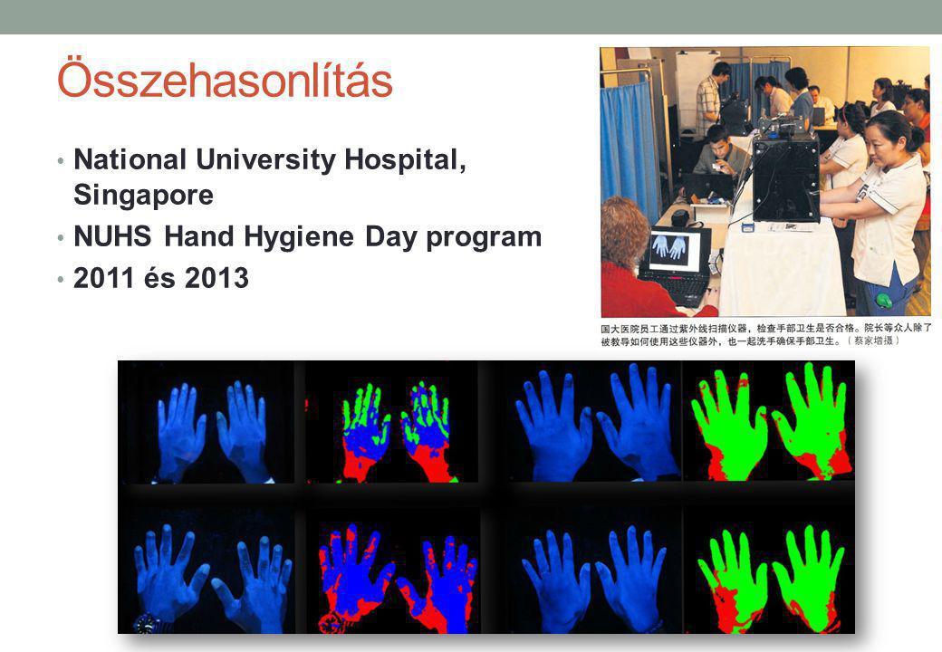 Összehasonlítás National University Hospital, Singapore