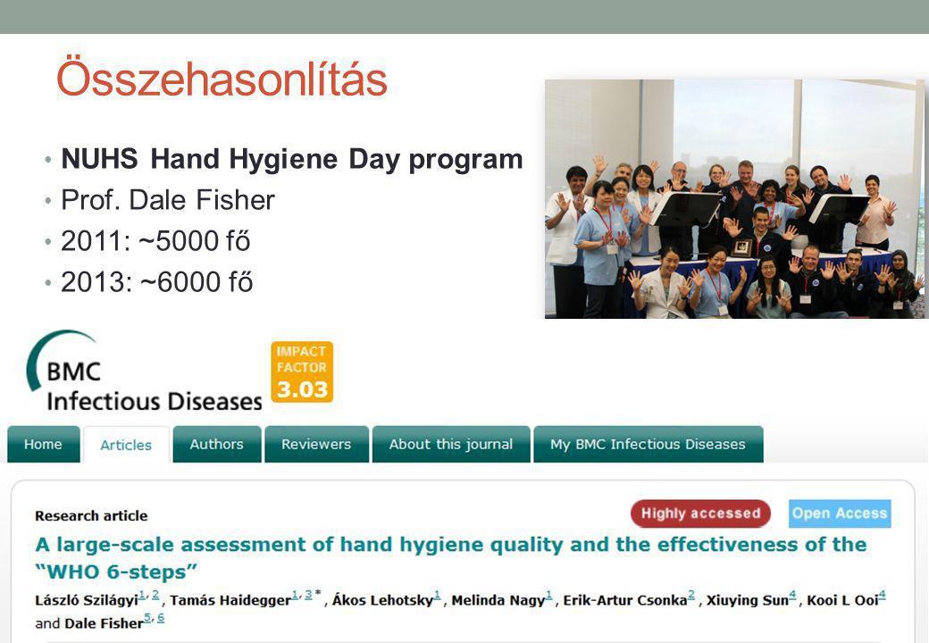Összehasonlítás NUHS Hand Hygiene Day program Prof. Dale Fisher