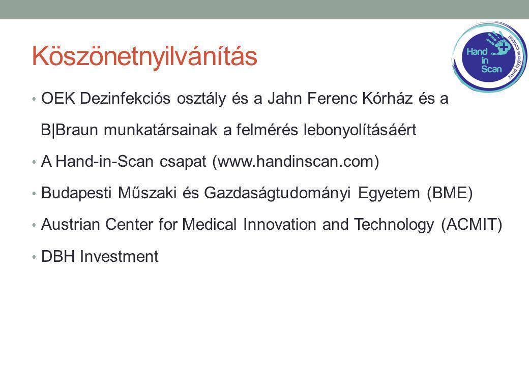 Köszönetnyilvánítás OEK Dezinfekciós osztály és a Jahn Ferenc Kórház és a. B|Braun munkatársainak a felmérés lebonyolításáért.