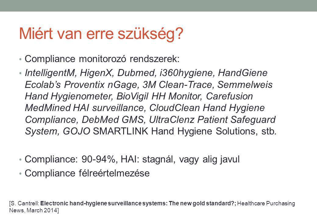 Miért van erre szükség Compliance monitorozó rendszerek: