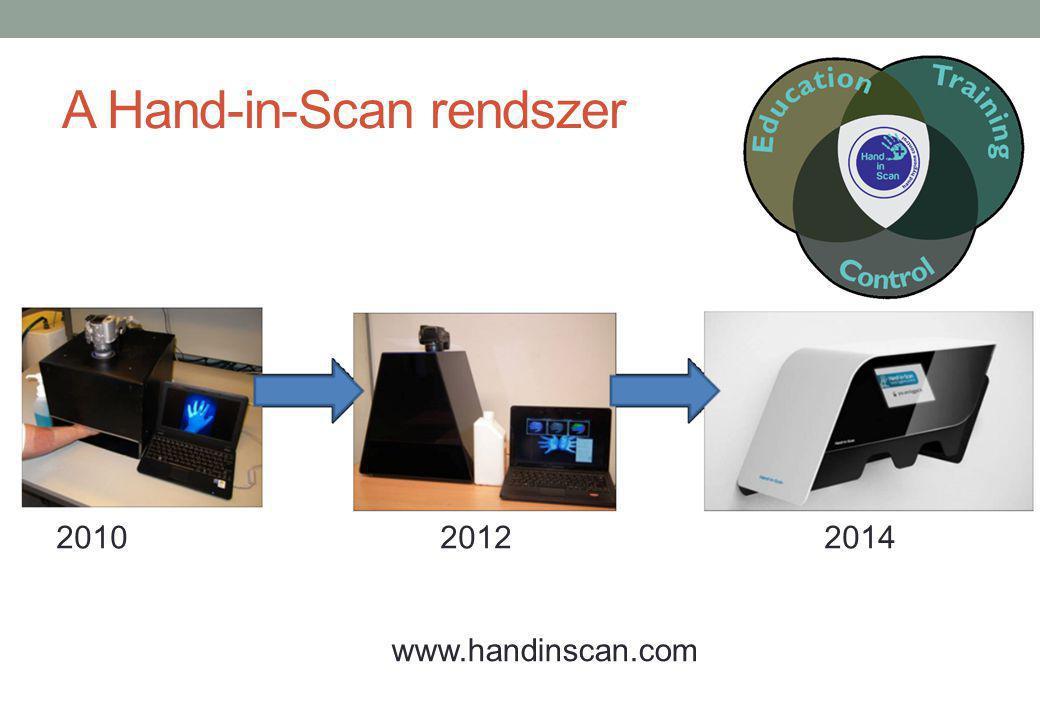 A Hand-in-Scan rendszer