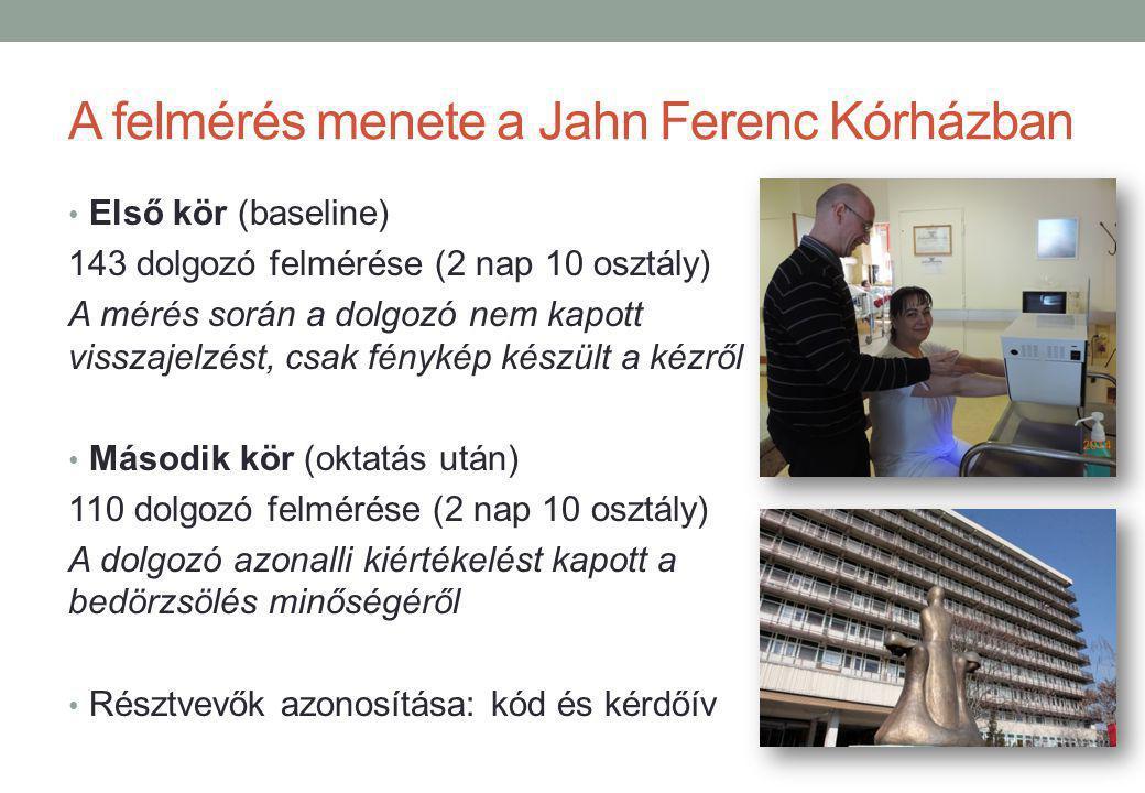 A felmérés menete a Jahn Ferenc Kórházban
