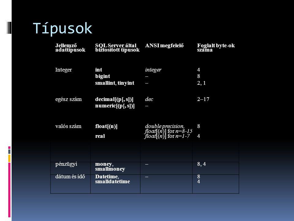 Típusok Jellemző adattípusok SQL Server által biztosított típusok