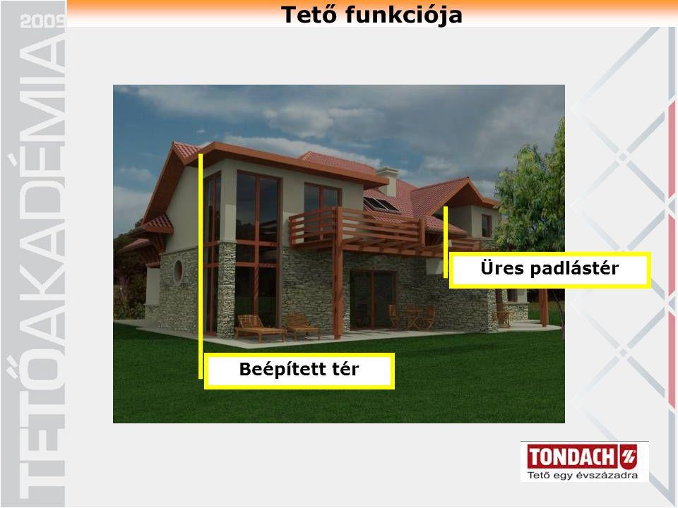 Tető funkciója Üres padlástér Beépített tér