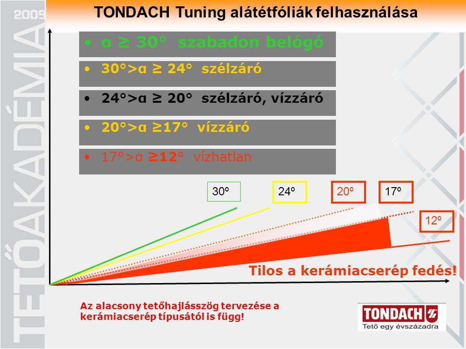 TONDACH Tuning alátétfóliák felhasználása