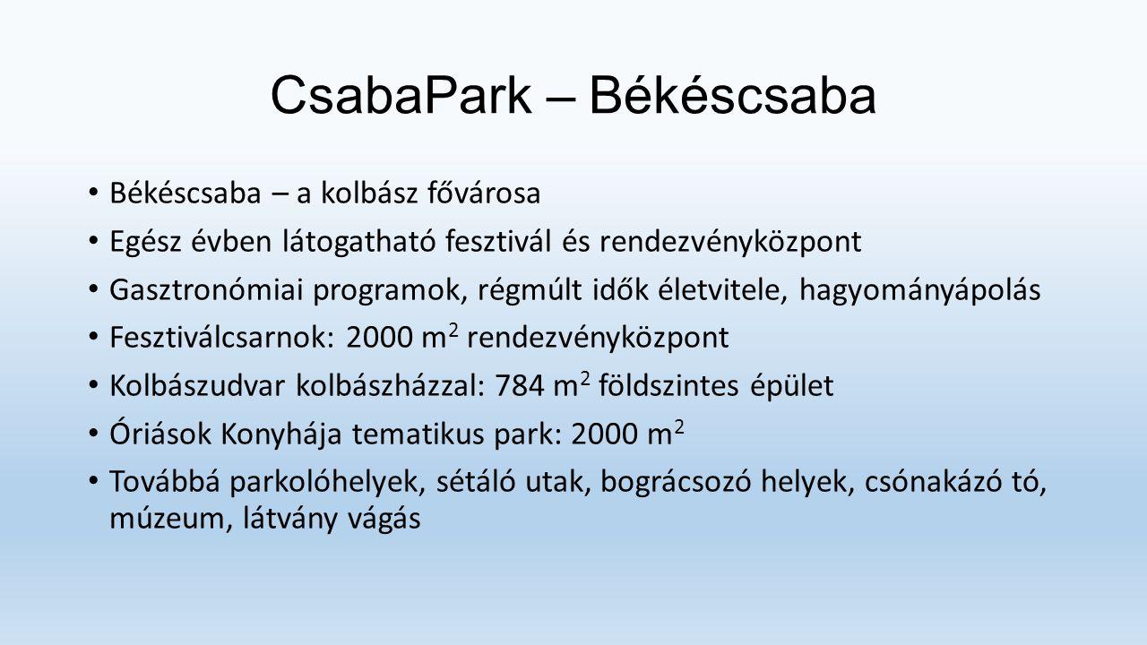 CsabaPark – Békéscsaba
